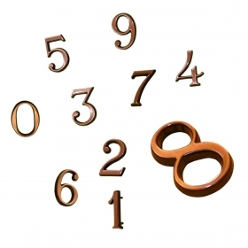 Цифры, символы